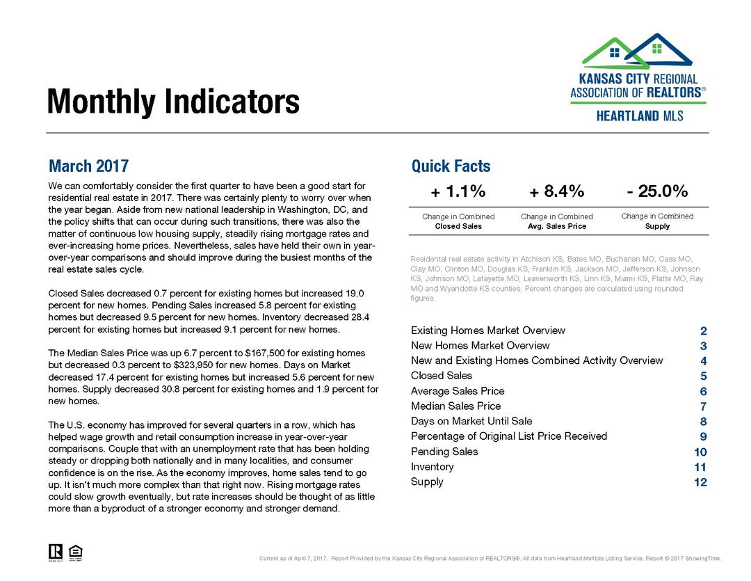 March 2017 Kansas City Housing Report (3)