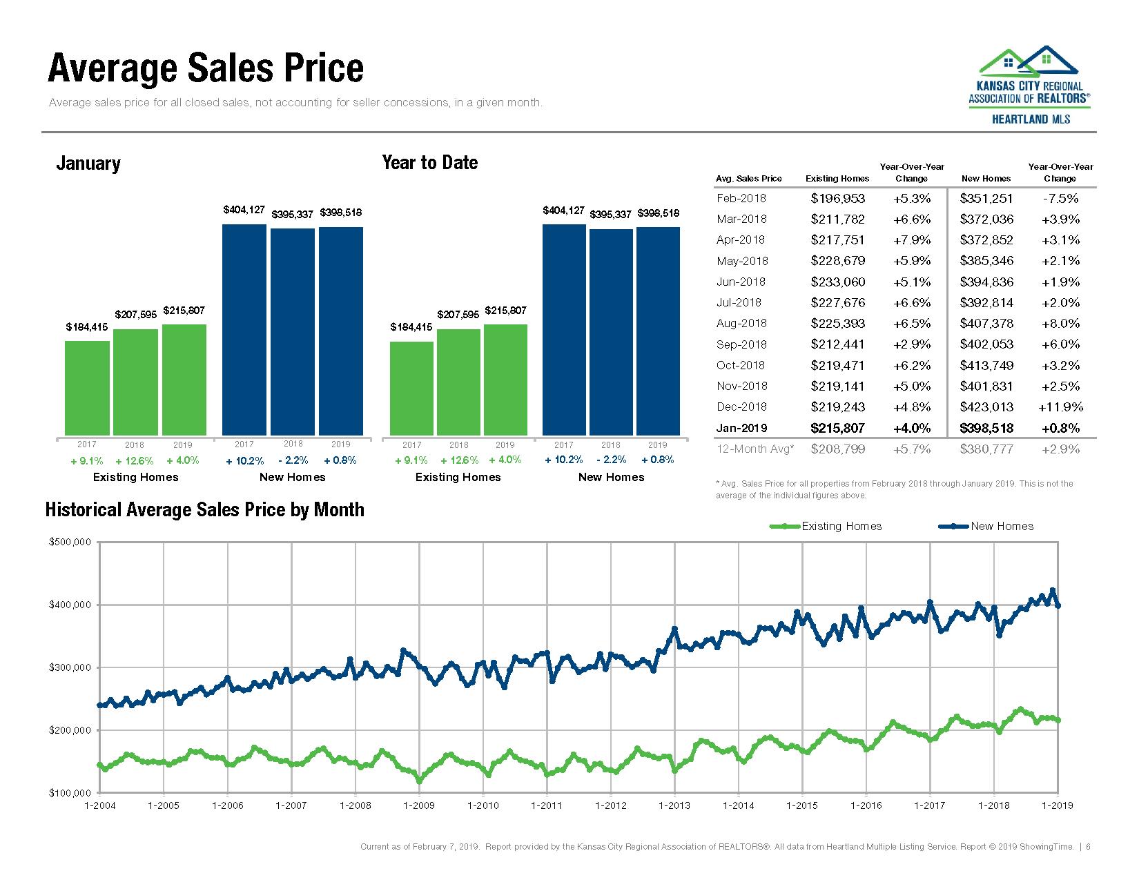 Kansas City Housing Market Report January 2019_Page_05