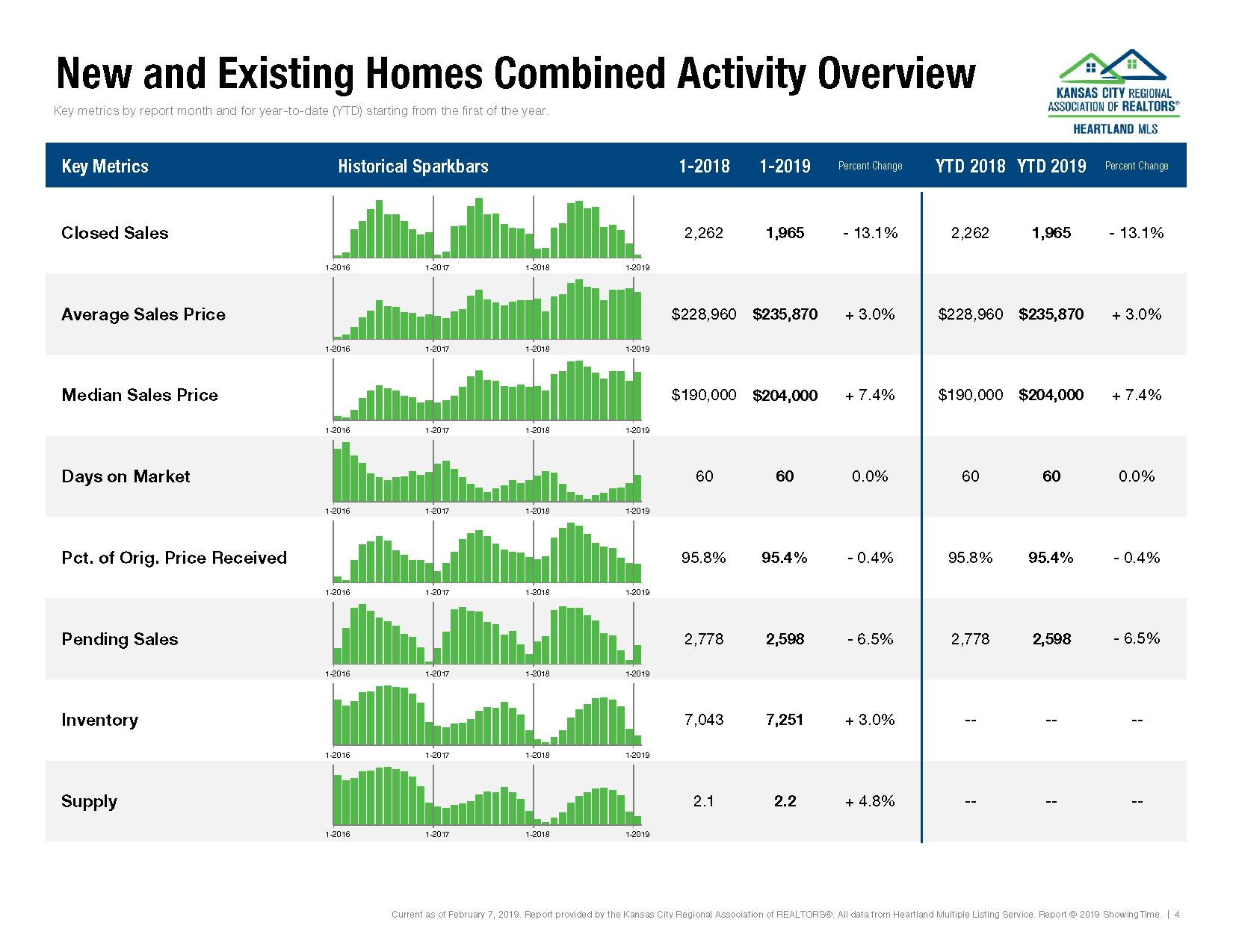 Kansas City Housing Market Report January 2019_Page_12